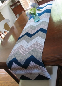 chevron runner f
